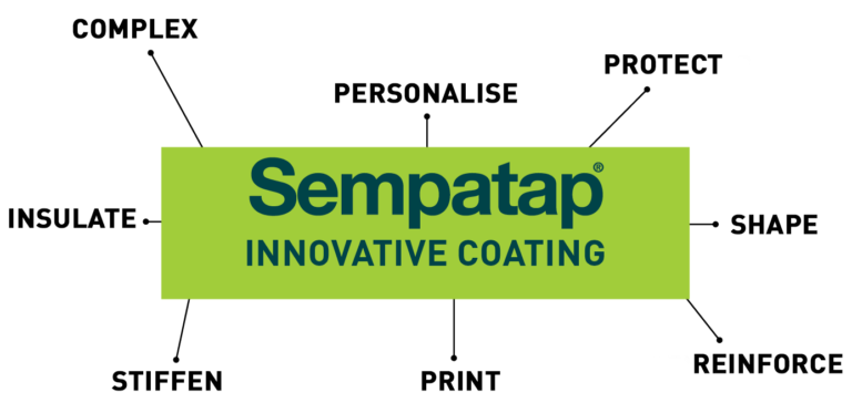 : Discover the added values of Sempatap Partnership's solutions.