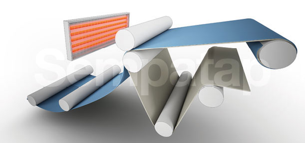 Sempatap production process: Lamination
