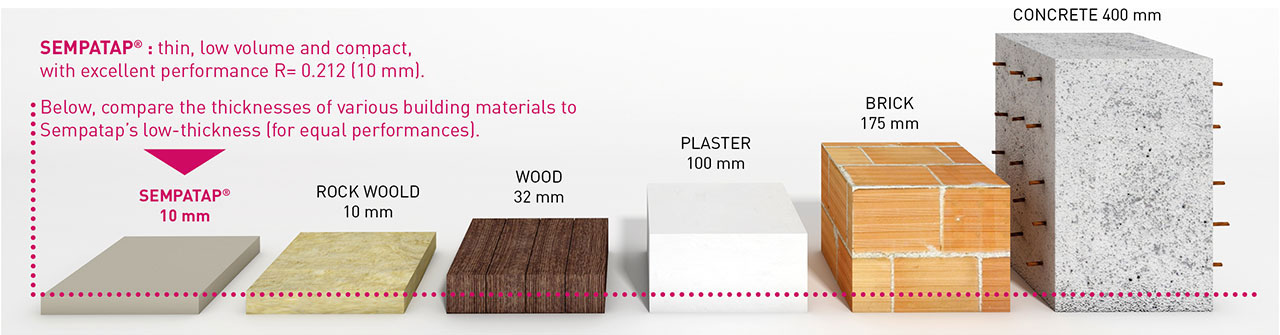Compare the performances of SempaTap low-thickness insulator with other building materials.